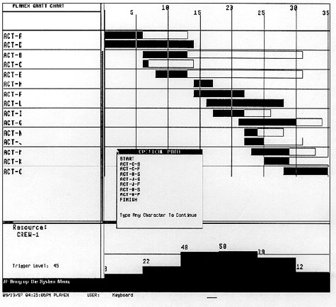 Figure 11-6  Example of a Bar Chart and Other Windows for Interactive Scheduling